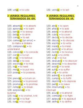 Regular and Irregular Verb List in Spanish