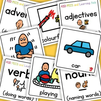 Verbs. Nouns, Adjectives, and Adverbs - Boardmaker Visual