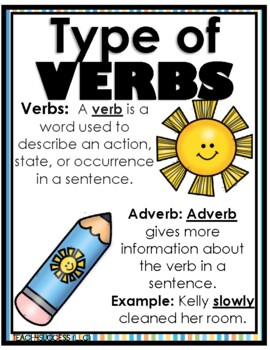 Schoolhouse Rock (All About Verbs)