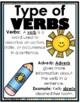 Verbs: On the Playground