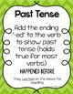 Verbs Pack: 10 Activities to Review & Reinforce Verbs