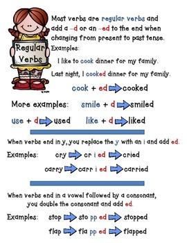 Verbs Packet