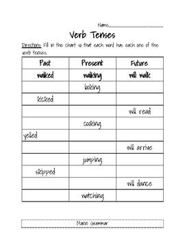 Verbs - Past, Present, Future