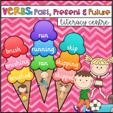 Verbs Past Present Future Tense