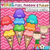 Verbs Past Present Future Tense