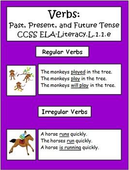 Verbs: Past Present and Future Grade 1 CCS ELA-Literacy L.1.1.e
