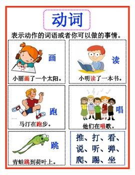 Verbs Poster-中文动词挂画