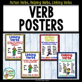 Verbs Posters for Parts of Speech