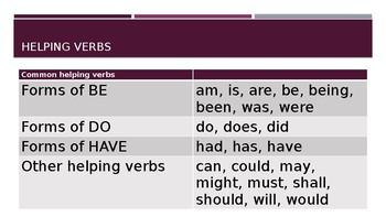 Verbs Power Point Presentation