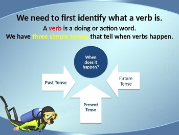 Verbs Power Point Show