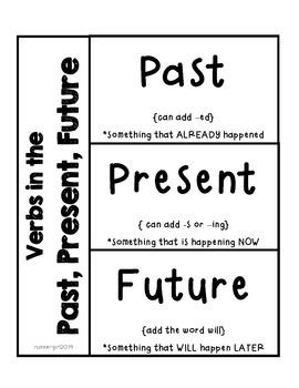 Grammar- Verbs Tenses for Interactive Notebooks