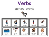 Verbs - Verbs and Verb Phrases (Main & Helping Verbs)