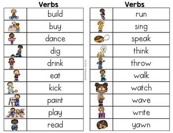 Verbs Word List - Writing Center