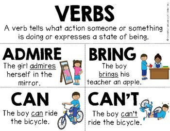Verbs Word Wall - From the TC Collection