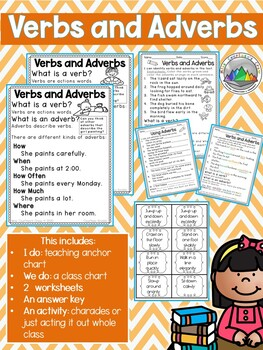 Verbs and Adverbs Differentiated Worksheet and Activity Suffix ly