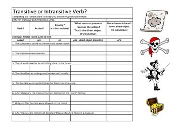 Verbs and Their Functions for Middle School Students