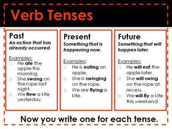 Verbs and Verb Tenses
