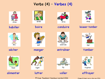 Verbs in French Posters / Slides