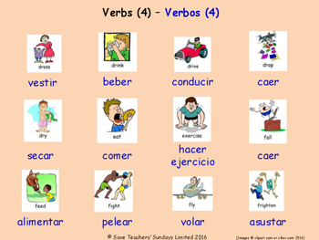 Verbs in Spanish Posters / Slides