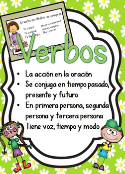 Verbs in Spanish Task Cards