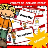 """Verbs """" ser and estar """" to be A1 Spanish"""