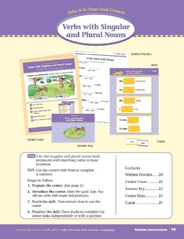 Verbs with Singular and Plural Nouns