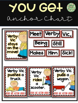 Verby Vic Anchor Chart and Song