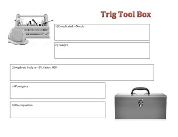 Verifying Trig Identities Lesson