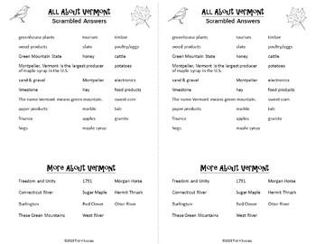Vermont Webquest Common Core Research Mini Book