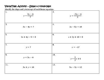 VersaTiles/Card Sort Algebra Identifying Slope & Y-Intercept Linear Equations