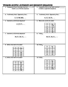 Algebra Versatile/Card Sort Arithmetic and Geometric Sequences