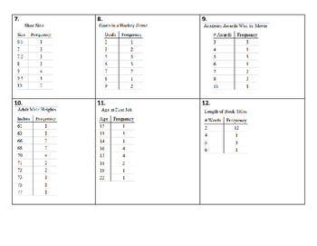 Algebra Versatiles/Card Sort Frequency Tables, Mean and Median