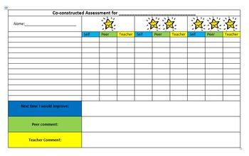 Versatile Assessment Rubric
