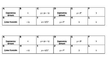 Algebra Versatiles/Card Sort Comparing Linear and Exponential Functions