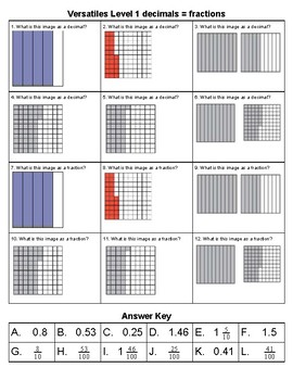 Versatiles 4.2G Relate fractions to decimals