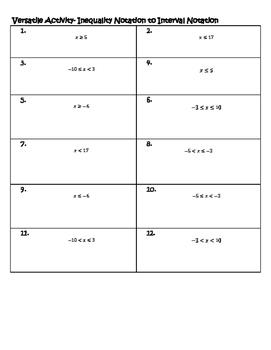 Algebra Versatiles/Card Sort Inequality Notation to Interv