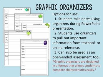 Vertebrate Animals: PowerPoint & Graphic Organizer Worksheets