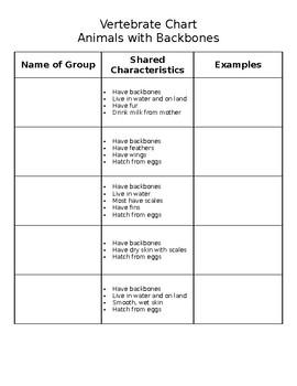 Vertebrate Chart