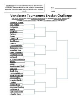Vertebrate Classification Tournament Madness Bracket Challenge! for Biology