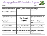 Vertebrate and Invertebrate Groups - Review Lotus Diagram