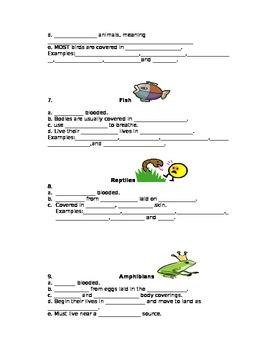 Vertebrates Note Page