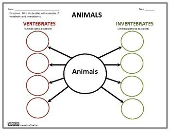 Lively image for free printable worksheets on vertebrates and invertebrates