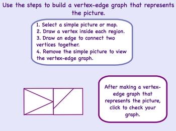 Vertex Edge Graphs Grade 2 Smartboard Math Lesson - Part 2