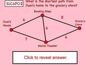 Vertex Edge Graphs Grade 3 Smartboard Math Lesson - Lessons