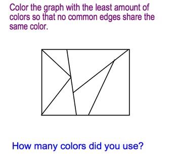 Vertex-Edge Graphs (Map Coloring)