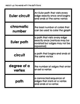 Vertex Edge *  Hamilton Path * Euler Path