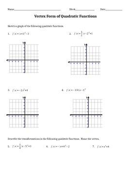 Vertex Form of Quadratic Functions