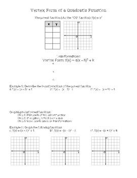 Vertex Form of a Quadratic