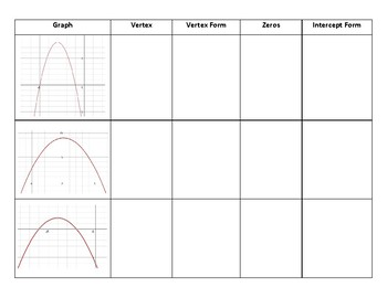 Vertex & Intercept Form: Cut & Paste