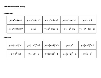 Vertex & Standard Form of Quadratic Functions